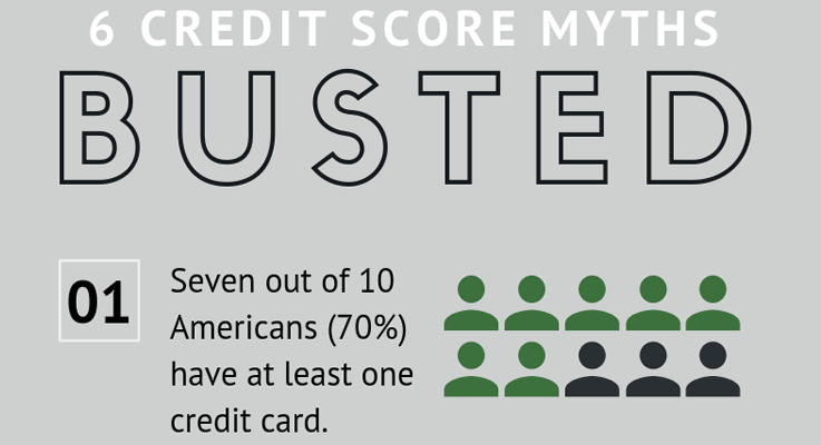 Learn these common credit repair myths