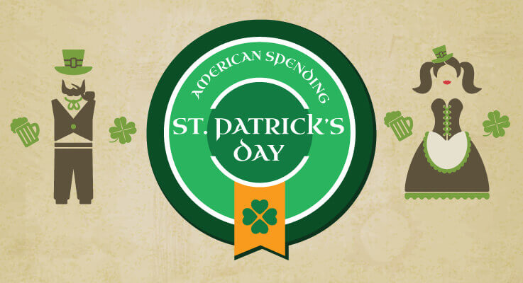 St. Patrick's Day American spending statistics