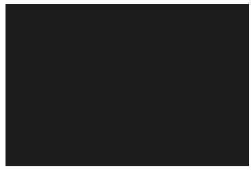Keep your car