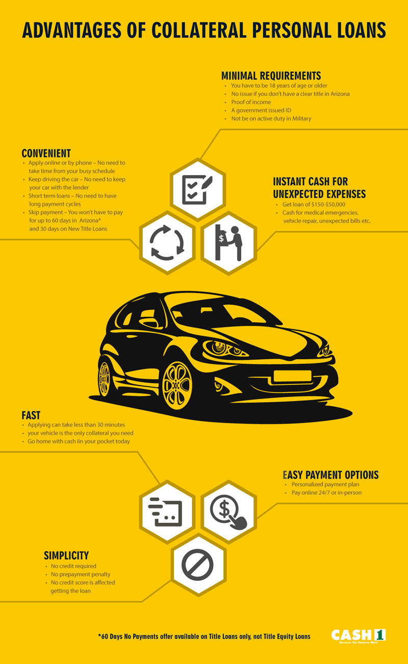 You can get a personal loan using your car title as collateral. This infographic explains how to get collateral personal loans.