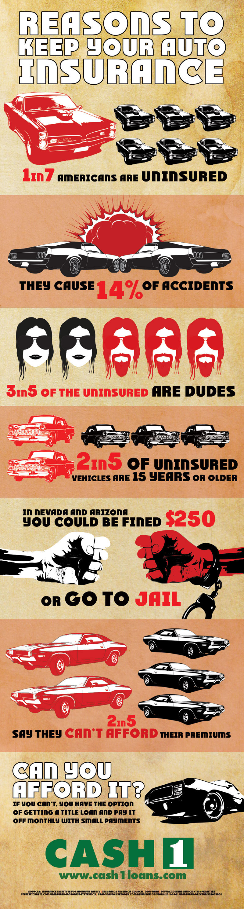 Infographic on Reasons To Keep Your Auto Insurance by CASH1
