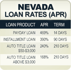 Nevada Rates & Fees