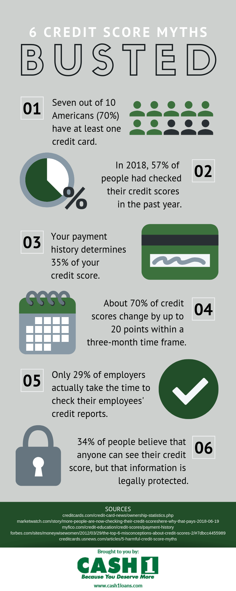 Do you know these credit repair myths?